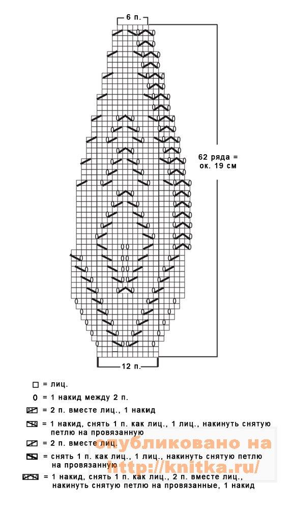 схема ажурного берета