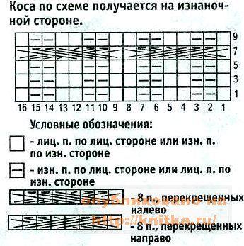 схема вязания грелки