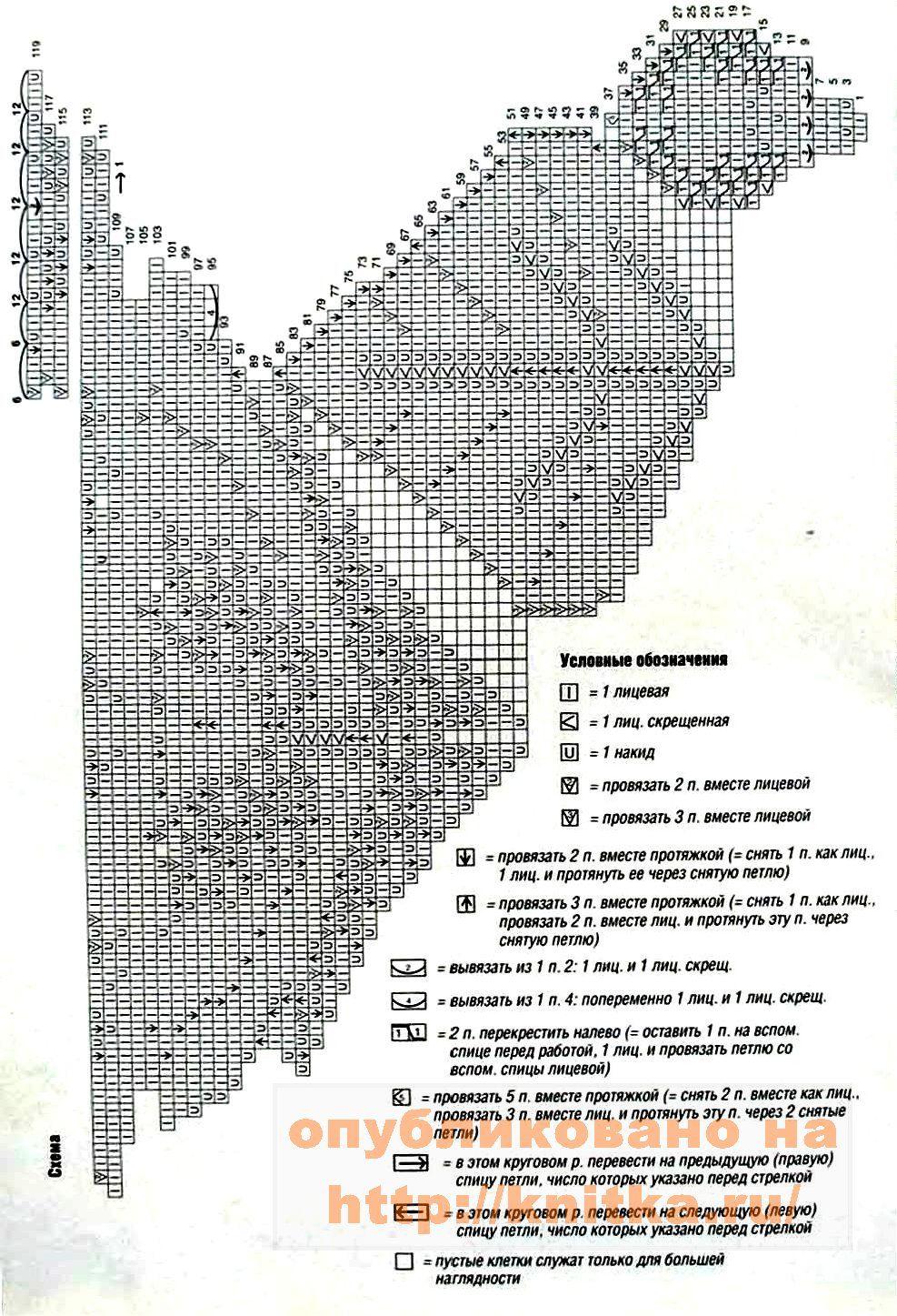 схема салфетки