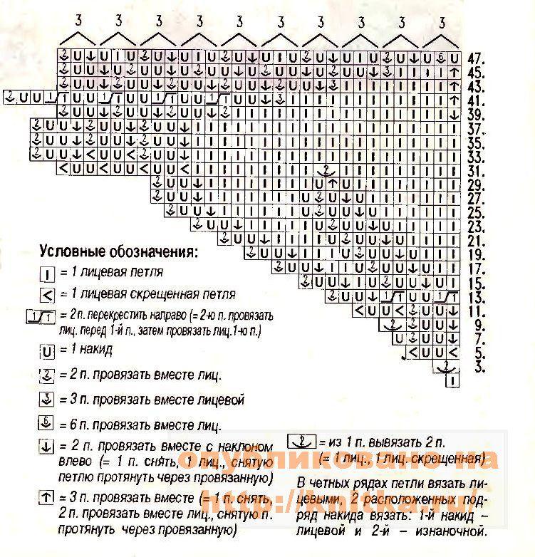 схема вязания салфеток