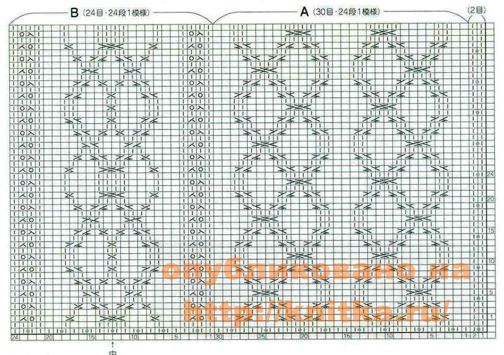 Снуд с аранскими узорами с описанием и схемами