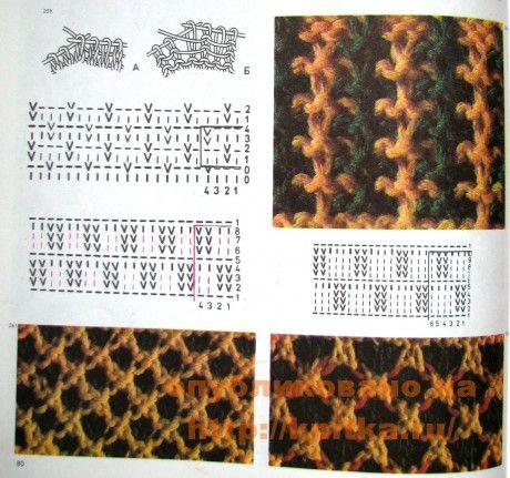 Пестрое вязание. Вязание спицами.