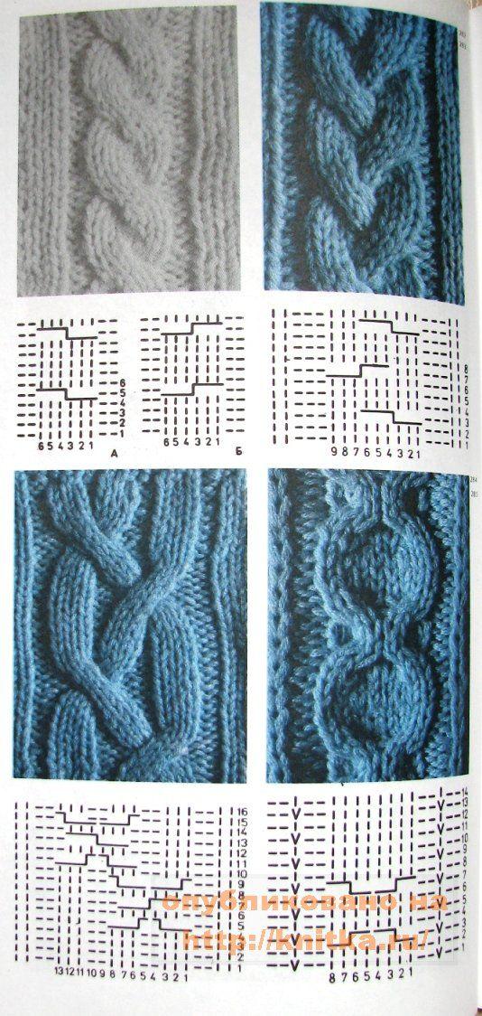 Схема узора коса плетенка для вязания спицами.