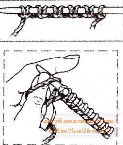 способы набора петель на спицы