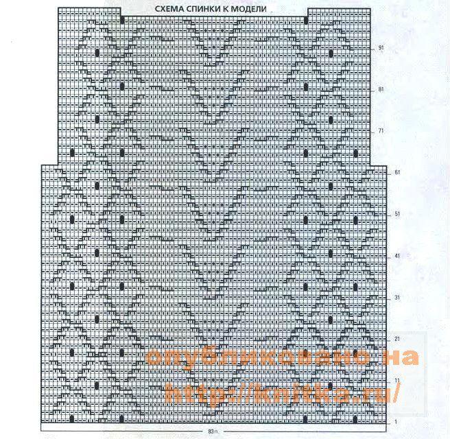 схема вязания спинки