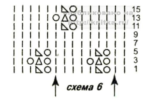 Схемы вязания ажурного узора для детской шапочки