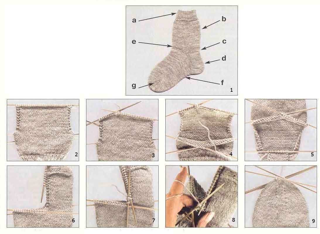 Видео вязание на спицах ажурных носков