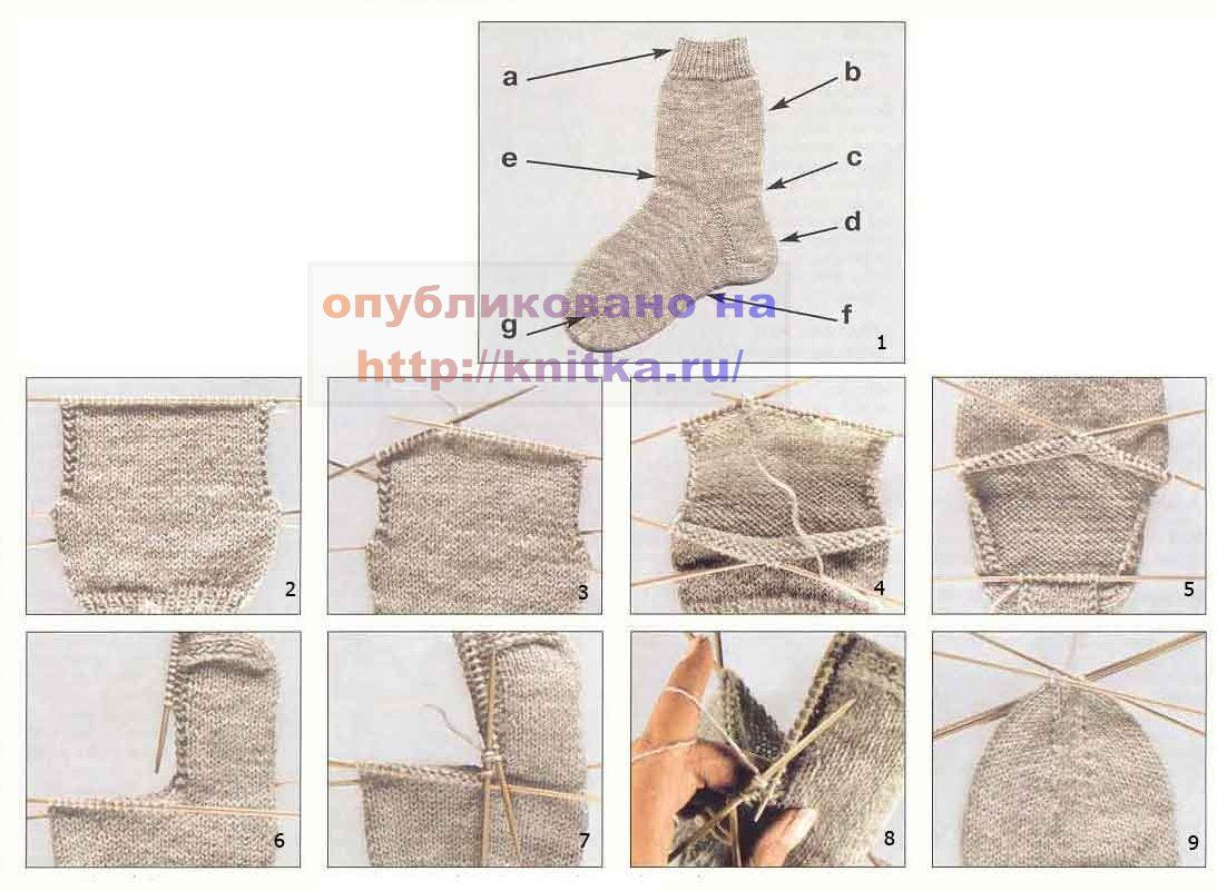 Вязание носков двумя спицами схема.