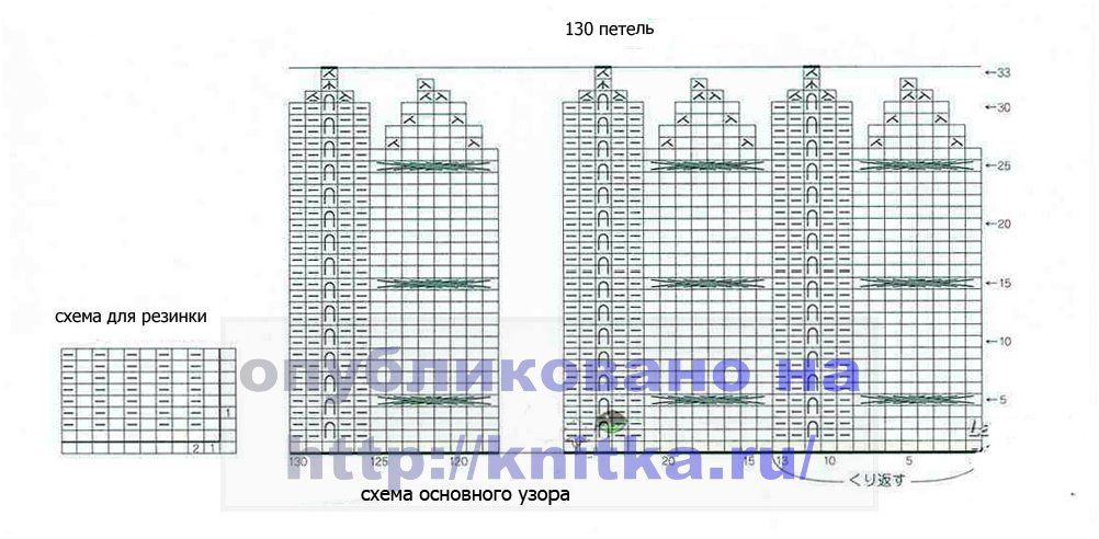 Источник. http://knitka.ru/1339/shapochka-s-aranami.html.  Вам понадобится.