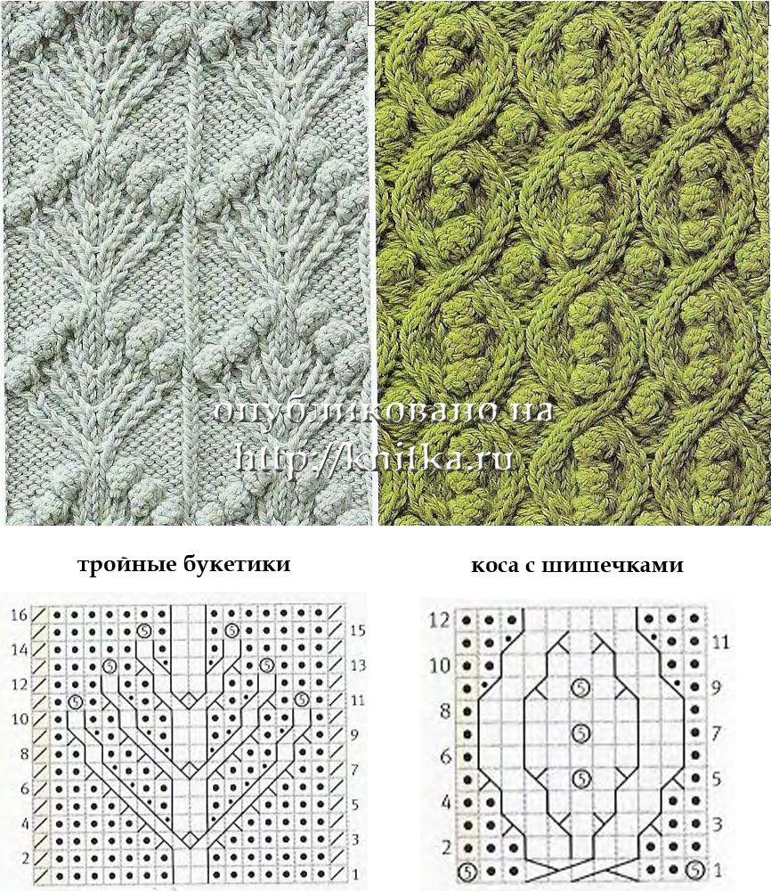 Схемы вязания узоров спицами косы.