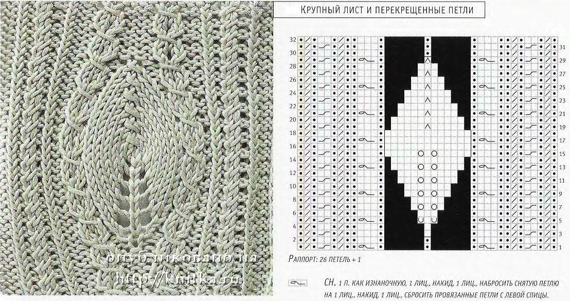 схемы вязание узоров спицами - Сумки.