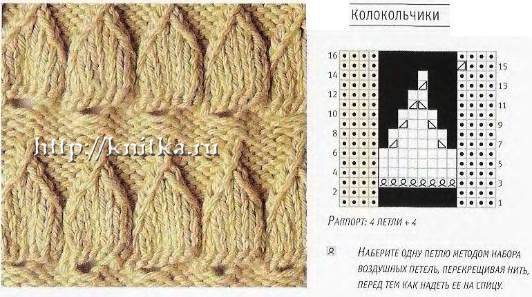 Узоры для вязания спицами и схемы для вязания, вязать салфетку...