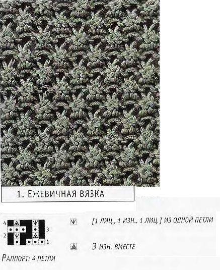 "Схема вязания узора ""Резинка с"