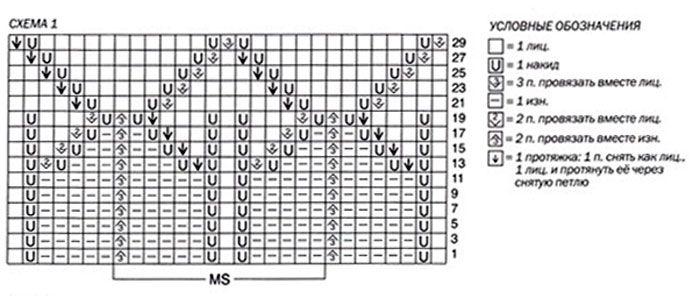 Схема вязания ажурной шапочки спицами 71