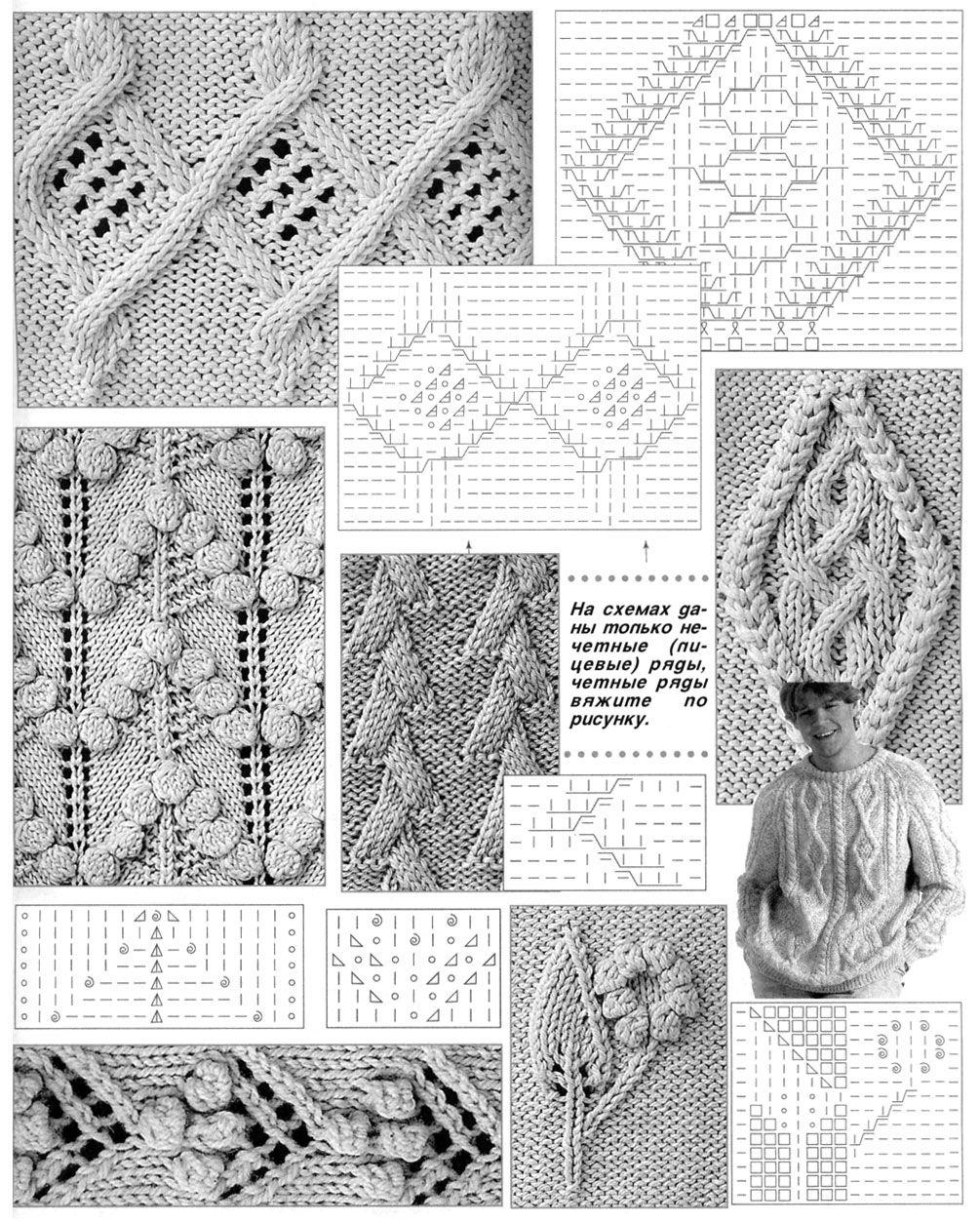 Узоры из кос для вязания спицами схемы 6 фотография