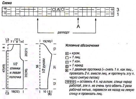 Схема вязания жакета с ажурными полосами