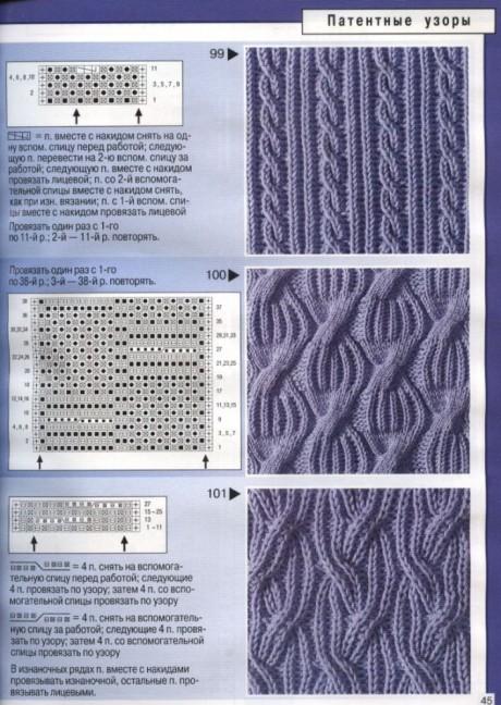 Примеры схем вязания патентных узоров спицами