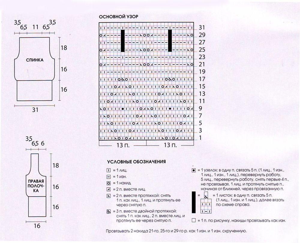 Источник. для планки набрать по центральному краю правой полочки 89 п. и вязать резинкой 1/1, выполнив в 3-м р...