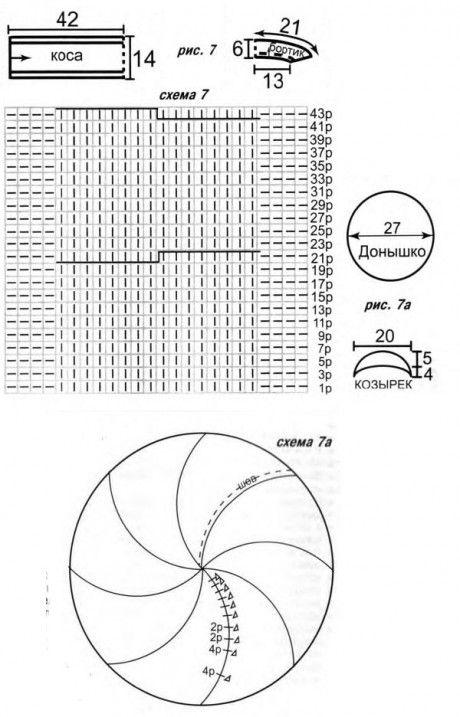 Объемный кепи, связанный спицами