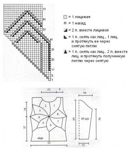 Плотность вязания спицами: 19 п. х 25 р. = 10 х 10 см (связано лицевой гладью).  500 г абрикосово-белой меланжевой...