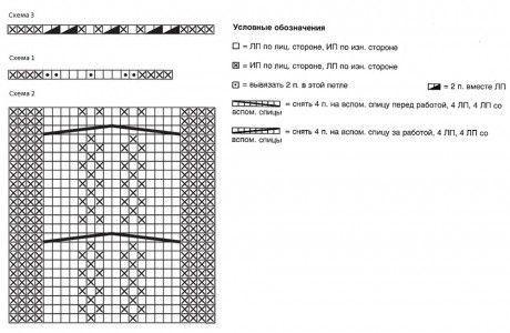 Схемы узоров вязания полоски на голову.