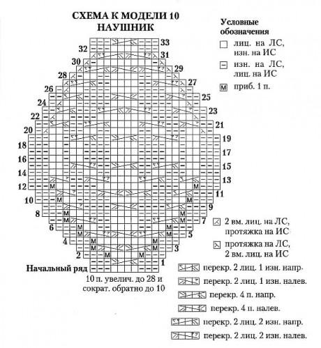 схемы и описание шлема