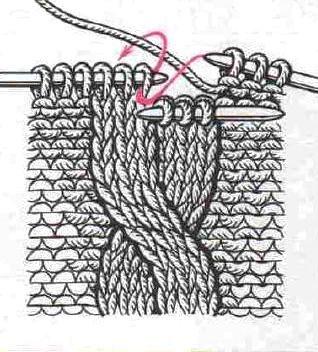 шапка и шарф, связанные крючком