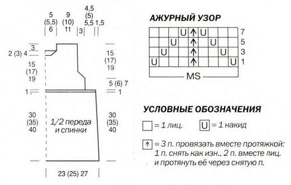 Закрытый край левого плеча спинки обвязать следующим образом: 2 ст. б/н.