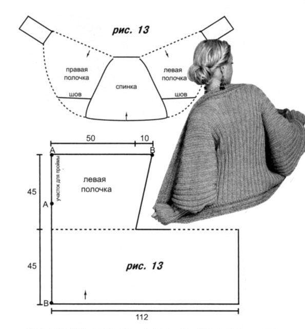 Вязание выреза на жилет