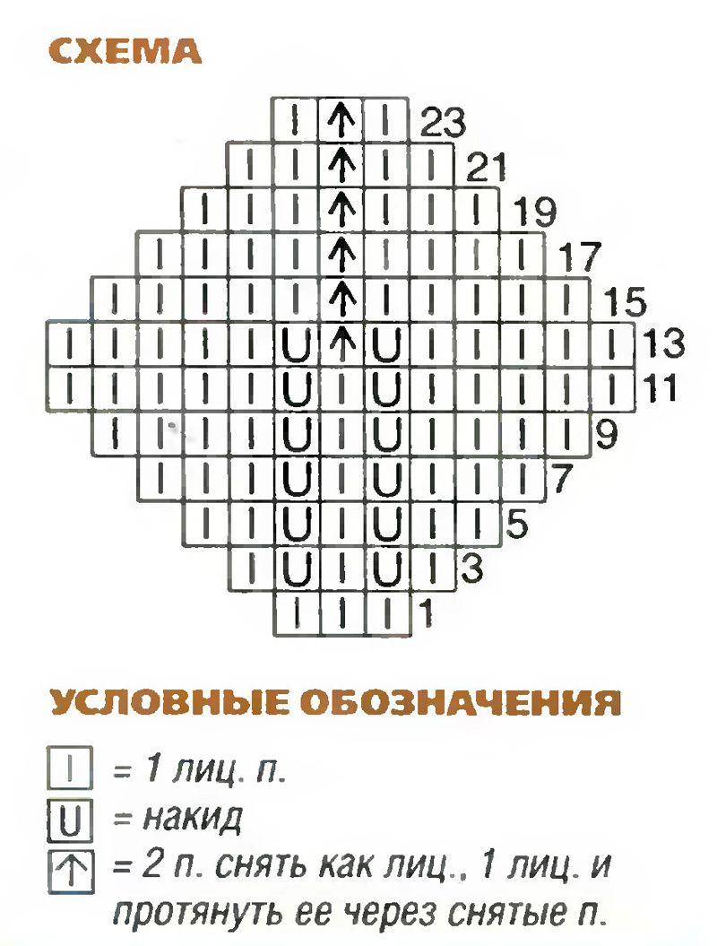 Схемы вязания цветов спицами орнаменты схемы