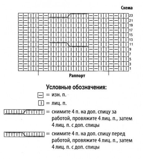 схема вязания розовых митенок спицами