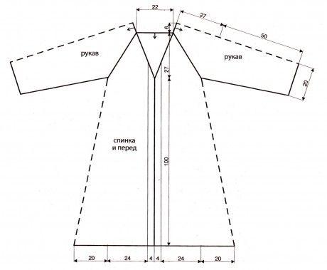 выкройка пальто спицами