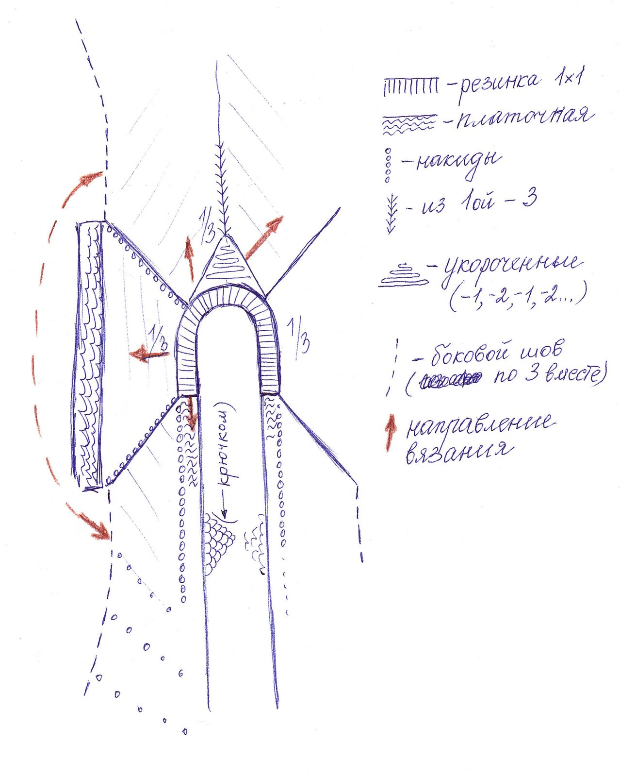 Вязание на спицах образцы рисунков вязания