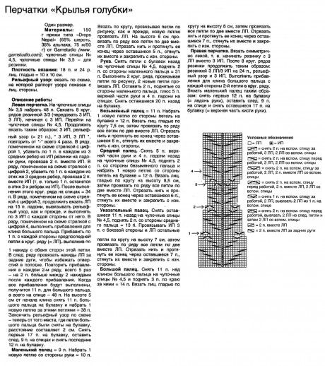 фото и схема вязания перчаток спицами