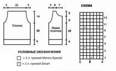 Схема вязания жилета и выкройка