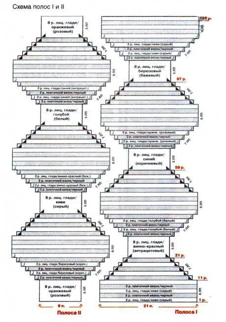 описание вязаного жилета в технике пэчворк