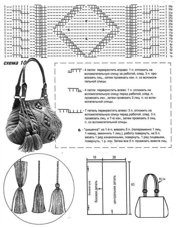 Схема вязания сумки спицами и