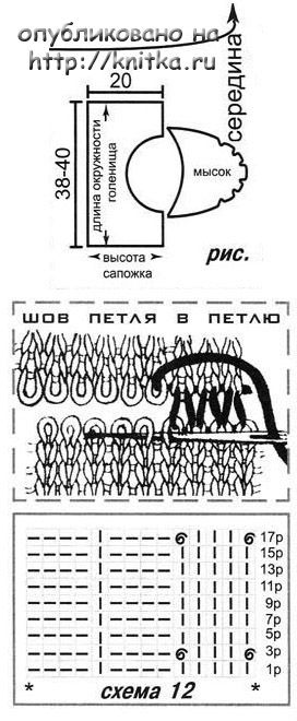 сехма вязания угг