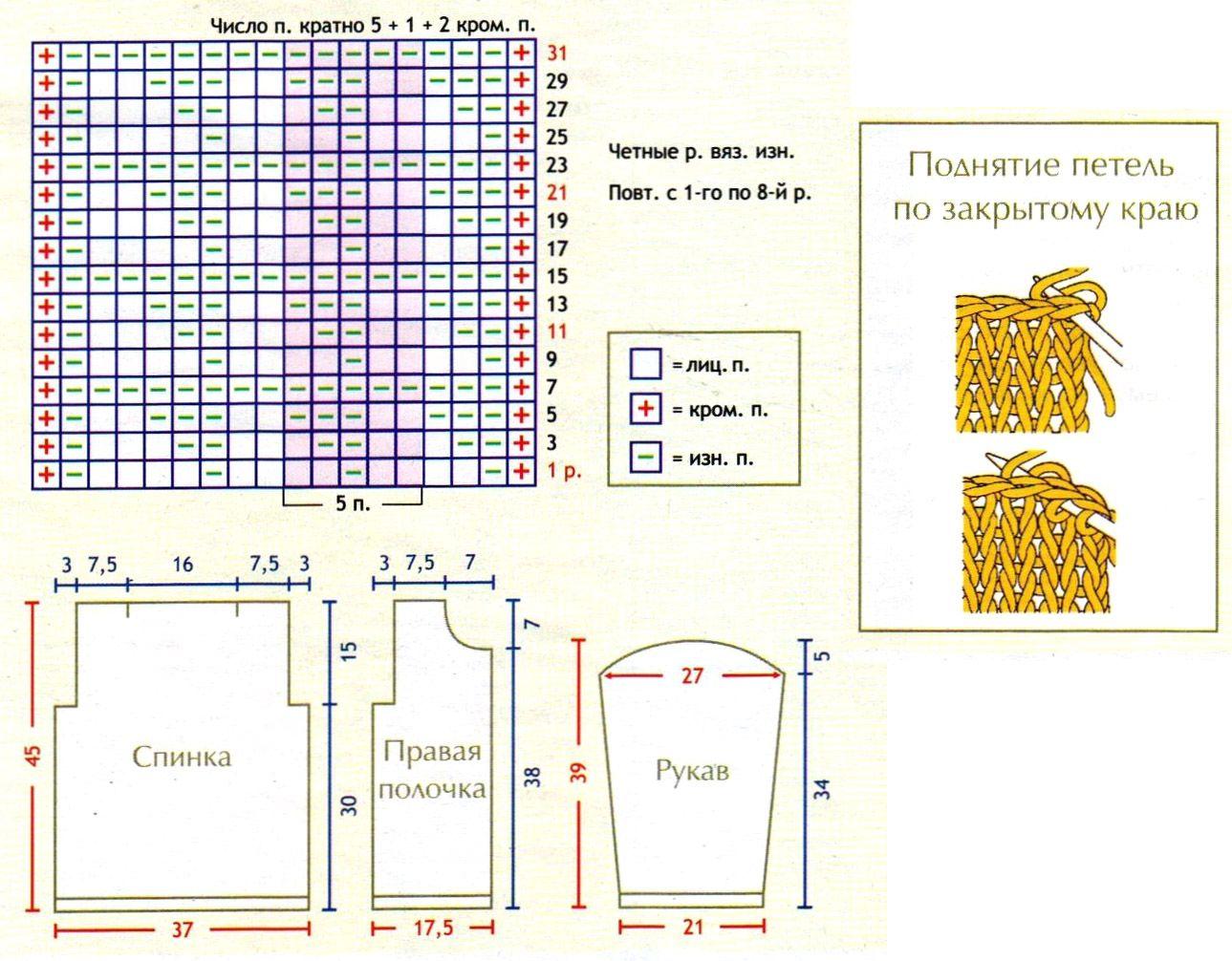 Вязание схем детских кофточек