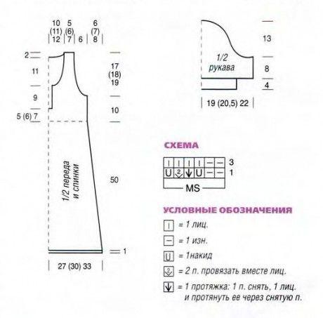 женское платье спицами выкройка и схема