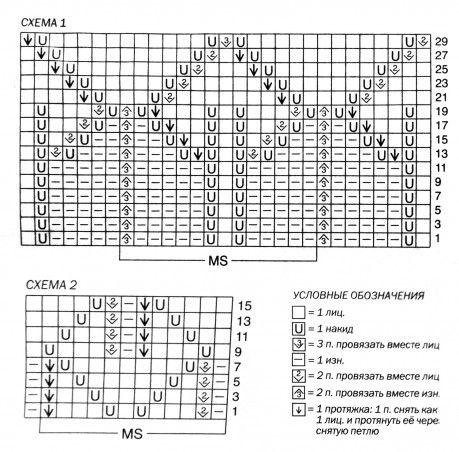 Свитер – туника спицами схема ажурная