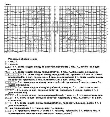 схема вязания узора кепки