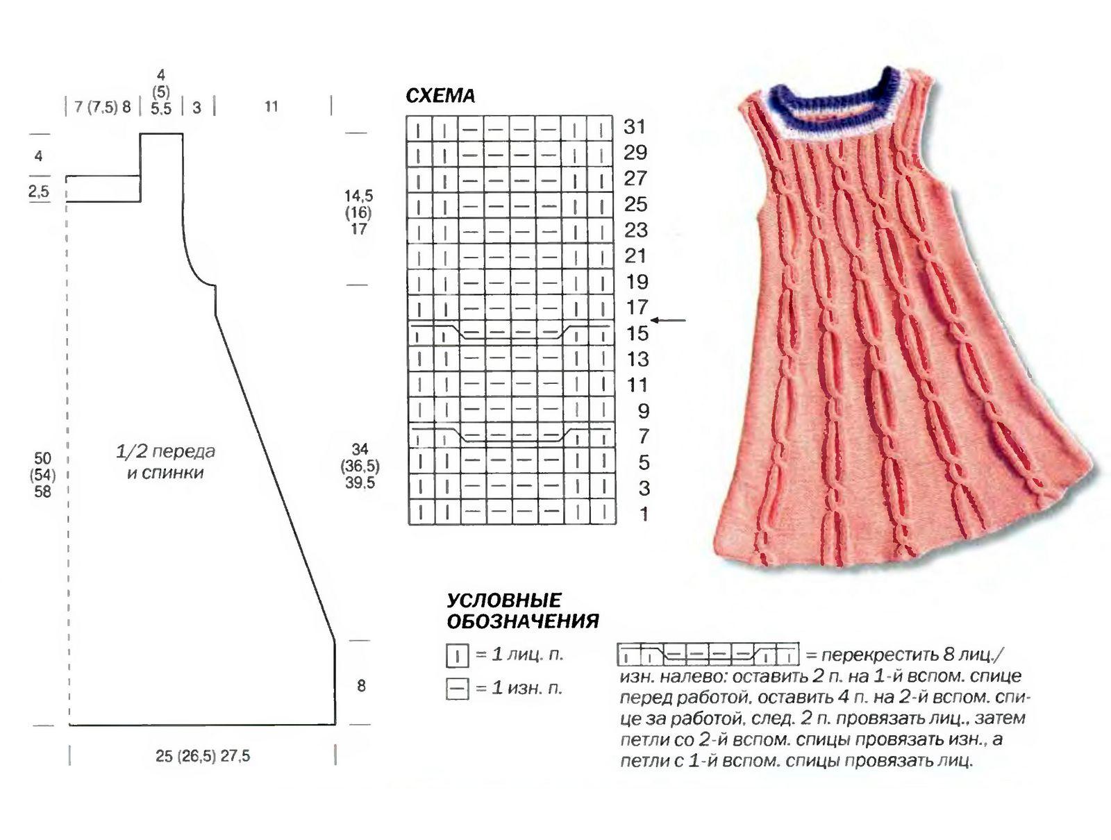 Вязаные платья для девочек на спицах и схемы
