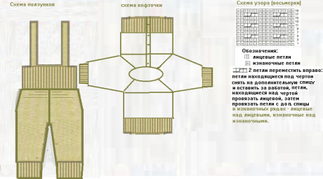 фото вязаного спицами комплекта