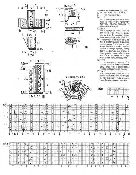 схема вязаняи свитера