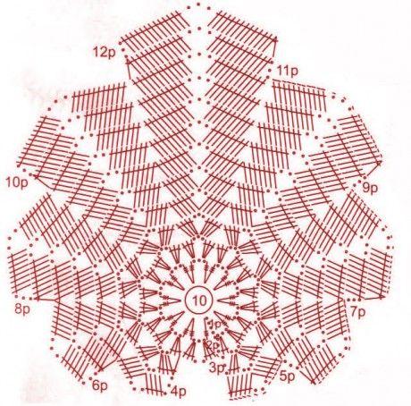 схема вязания листьев