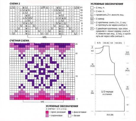 Схема вязания платья и выкройка