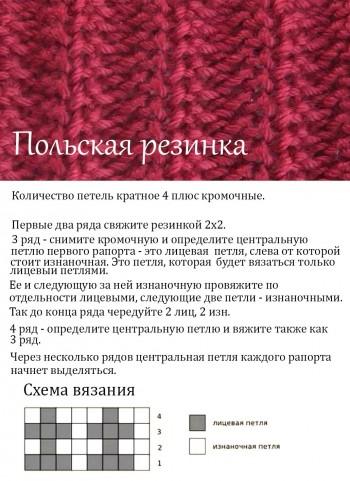 Схема вязания польской резинки для шарфа