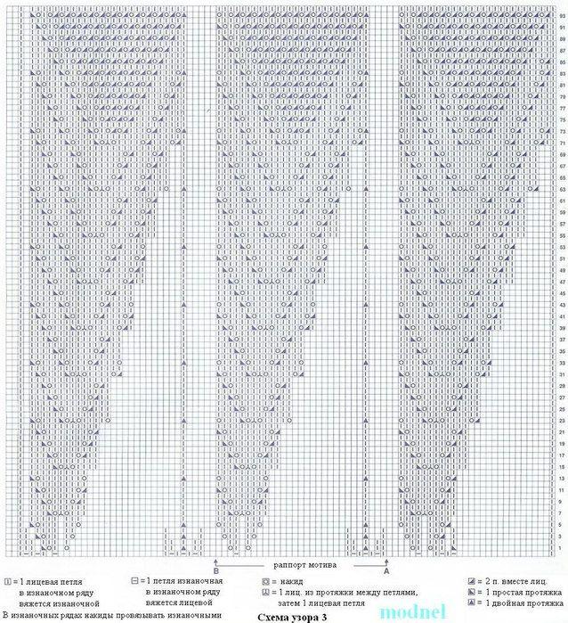 Схема вязания болеро для детей фото 842