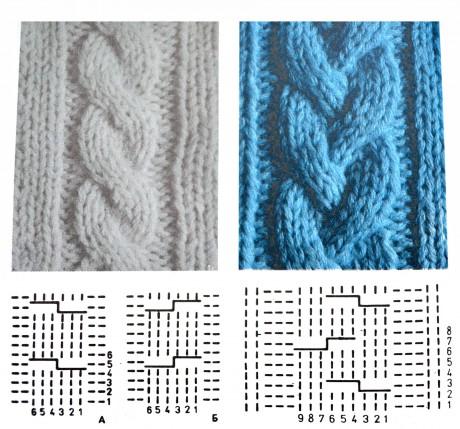 схемы вязания манишки спицам